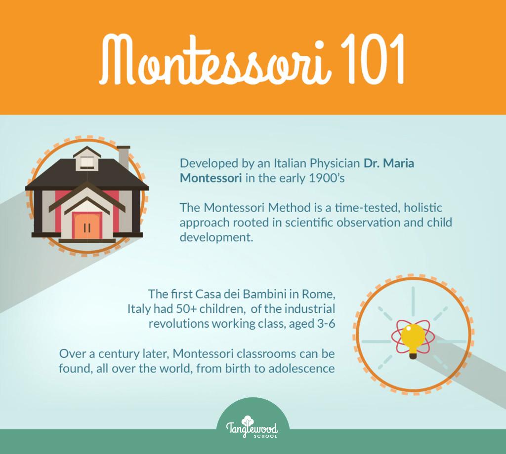TS-Montessori101